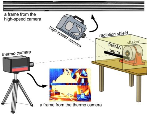 Master thesis mechanical engineering pdf